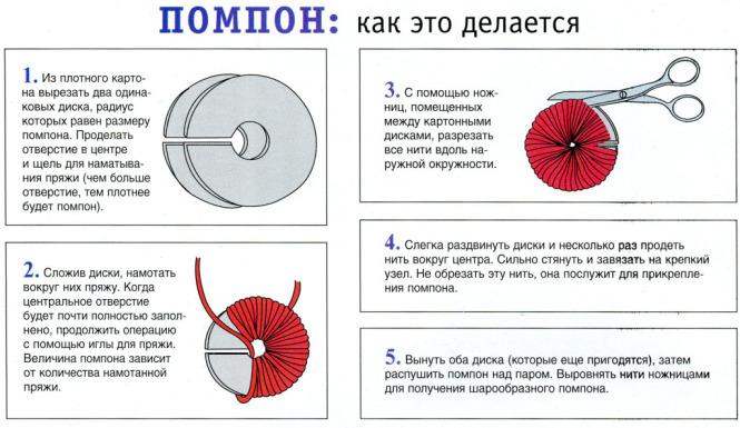 Как сделать помпоны гамма